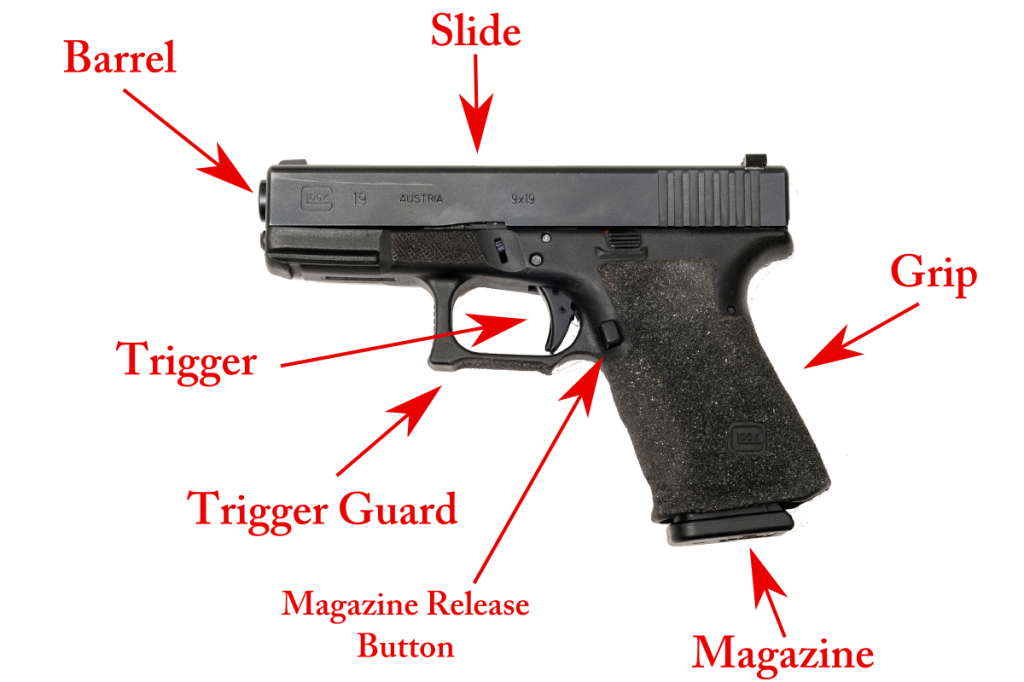 Anatomy of a Gun