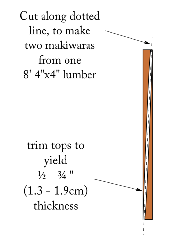 double-makiwara-schematics
