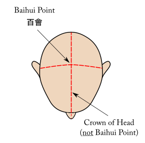 Baihui-Point-Top-Of-Head