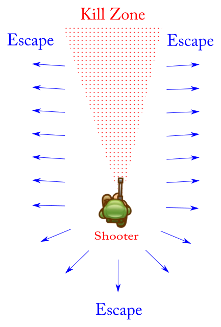 escaping-active-shooter-kill-zone
