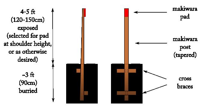 How to Build a Makiwara | Full