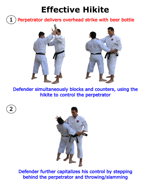 The Hikite in Martial Arts   Full Potential Martial Arts